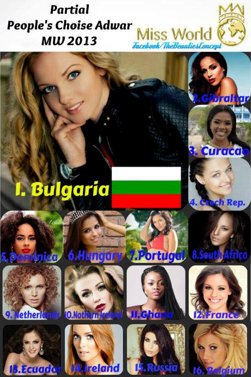 """""""Мис България 2013"""" с най-пищната рокля на световните финали"""