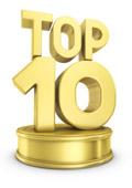 Топ 10 изобретения останали във времето