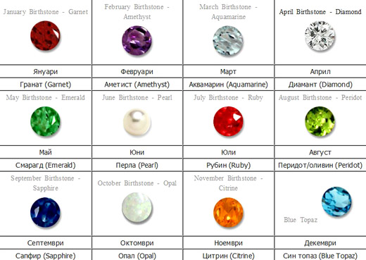 Какво не знаем за бижутата с естествени камъни и перли