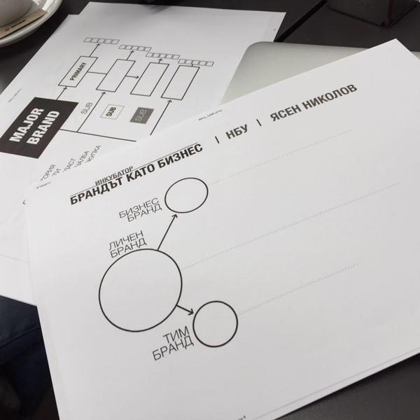 Брандът като бизнес - Бизнес обучение за студенти по изкуства в НБУ