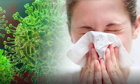 Симптоми на коронавируса по дни