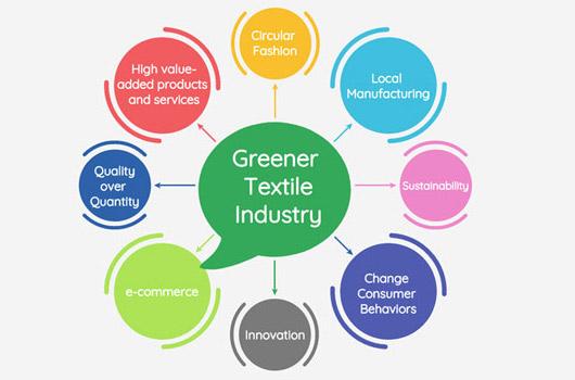 Как клъстерите могат да укрепят европейската икономика в текстилния сектор
